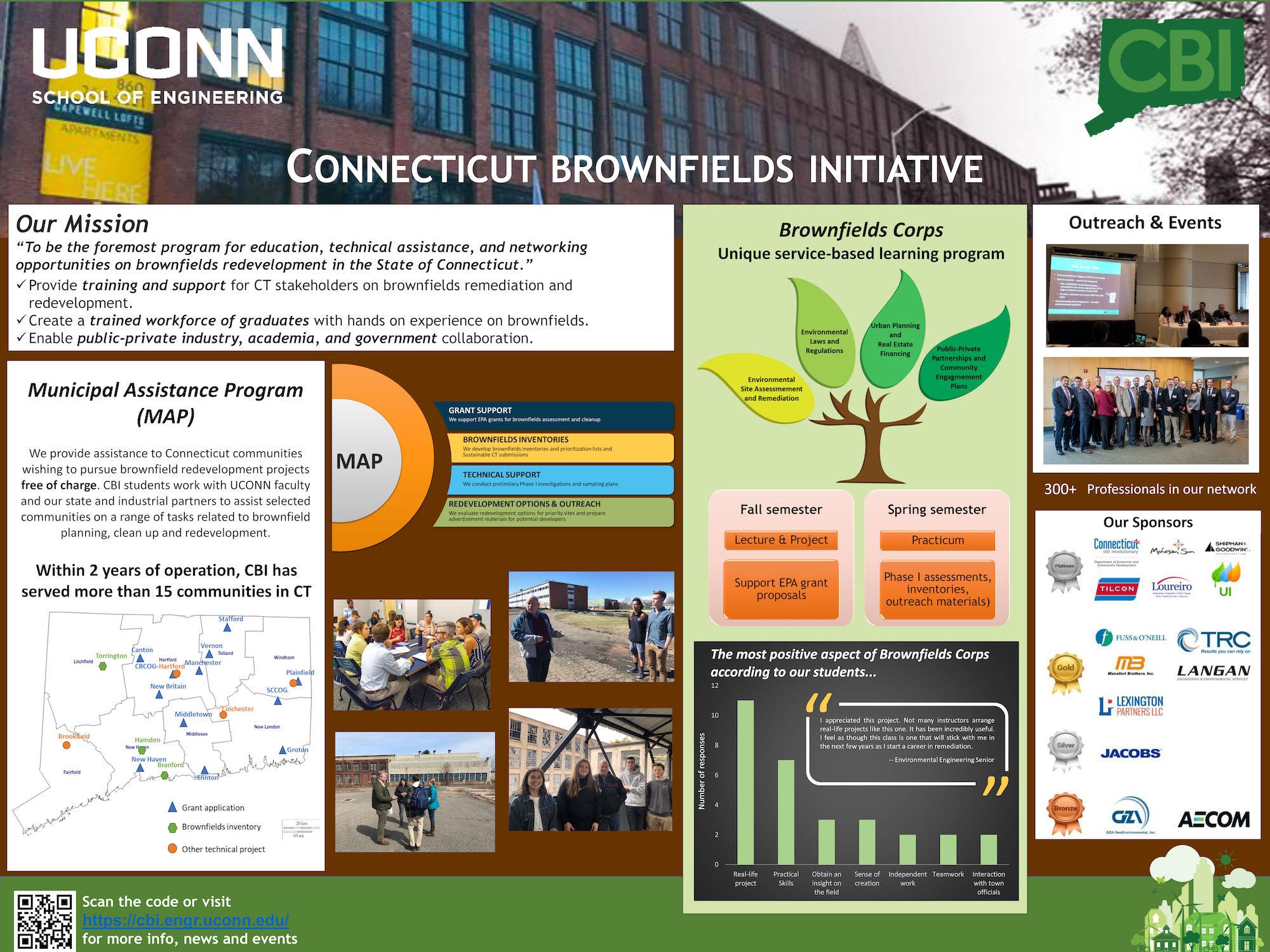 connecticut brownfields initiative
